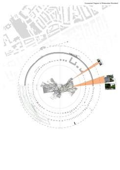 circle site analysis